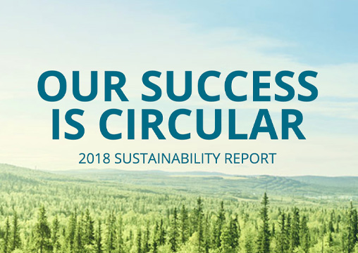 Koppers Sustainability Report